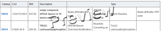 Biotinylation Reagents Listing