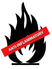 anti inflammatory library